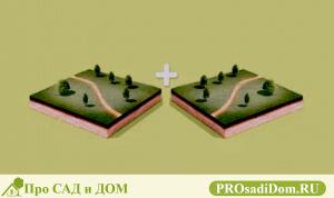 Раздел земельного участка собственником