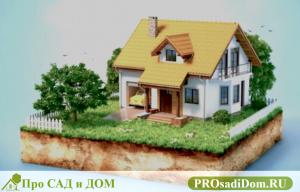 Приватизация земельного участка под домом