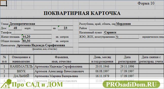 http://o-nedvizhke.ru/wp-content/uploads/2015/08/pokvartitnaya-kartochka.png